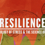 resilience poster